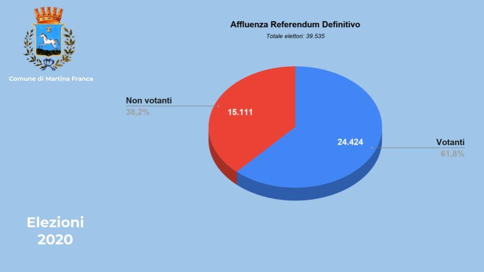 affluenza referendum