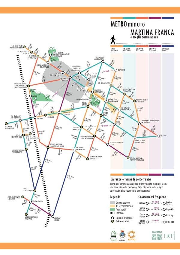 Metrominuto Martina Franca